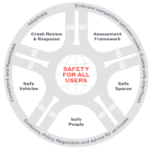 WSP launches Vision Zero article series