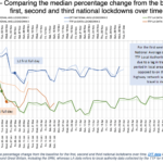 Trip count and journey length up during Lockdown Three - TTF